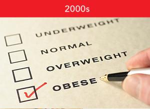 War on Obesity